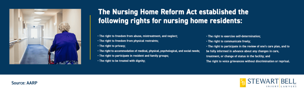 Nursing Home Reform Act Infographic